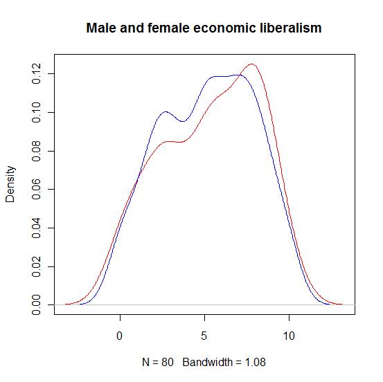 sex_econliblib.png