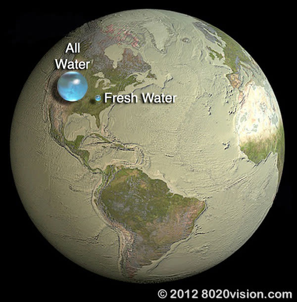 earthfreshwater.jpg