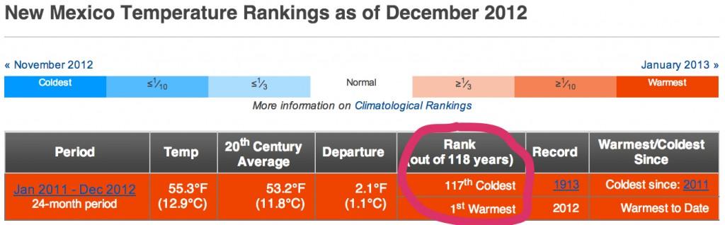 New-Mexico-Temperature-1024x318.jpg