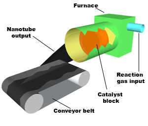 nanocomp.jpg