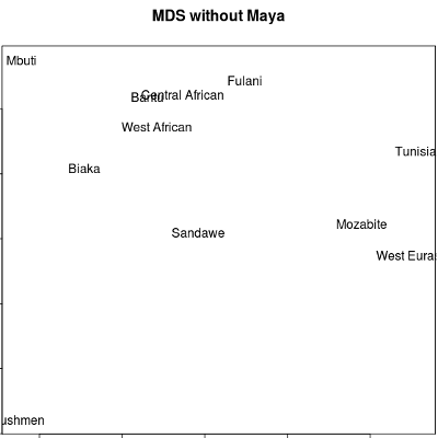 MDSwithoutMay.png