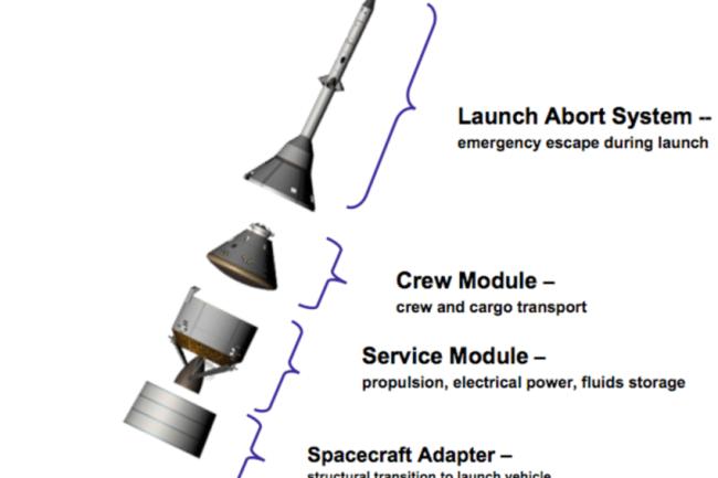 Orion Capsule Diagram - McMinn et al 2007
