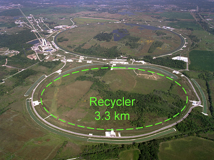 fermilab-recycler-ring.PNG