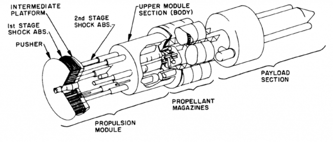 Orion propulsion schematic - NASA