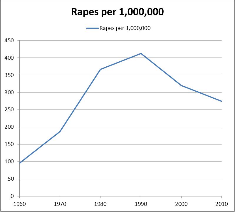 rape2.png