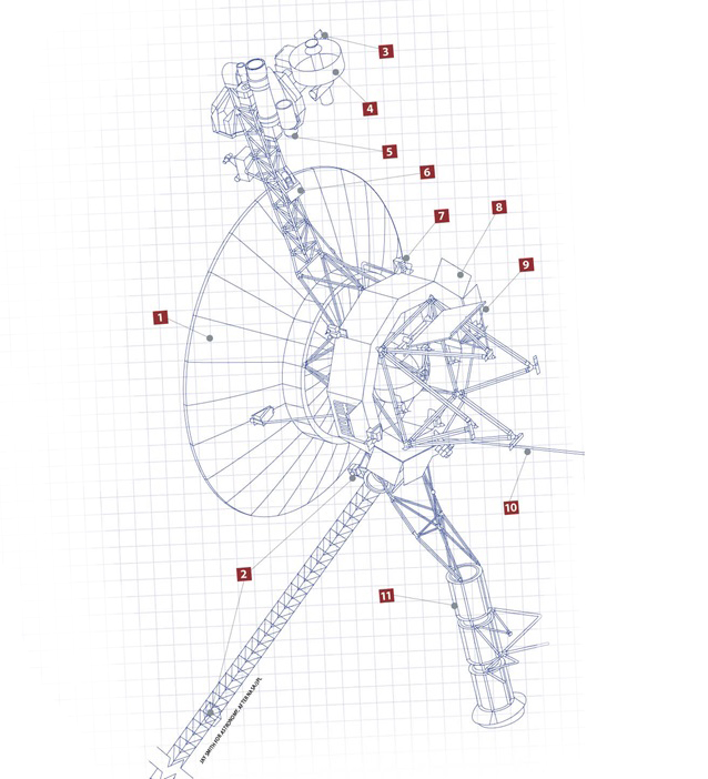Voyager-Illustration