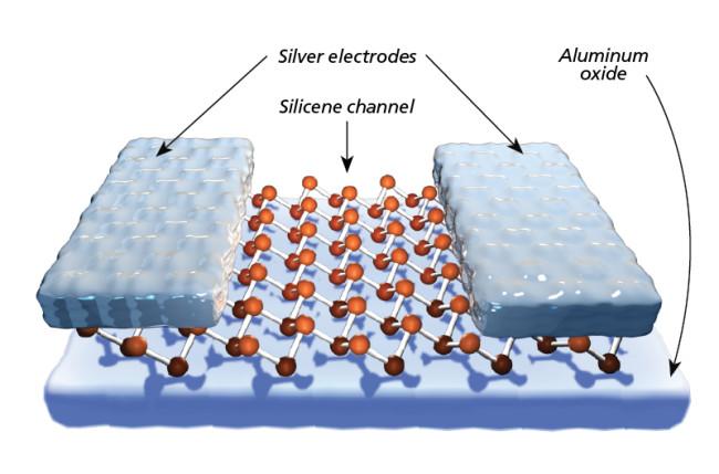 Silicene Transistor - UT-Austin