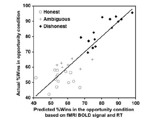 Honest_prediction.jpg