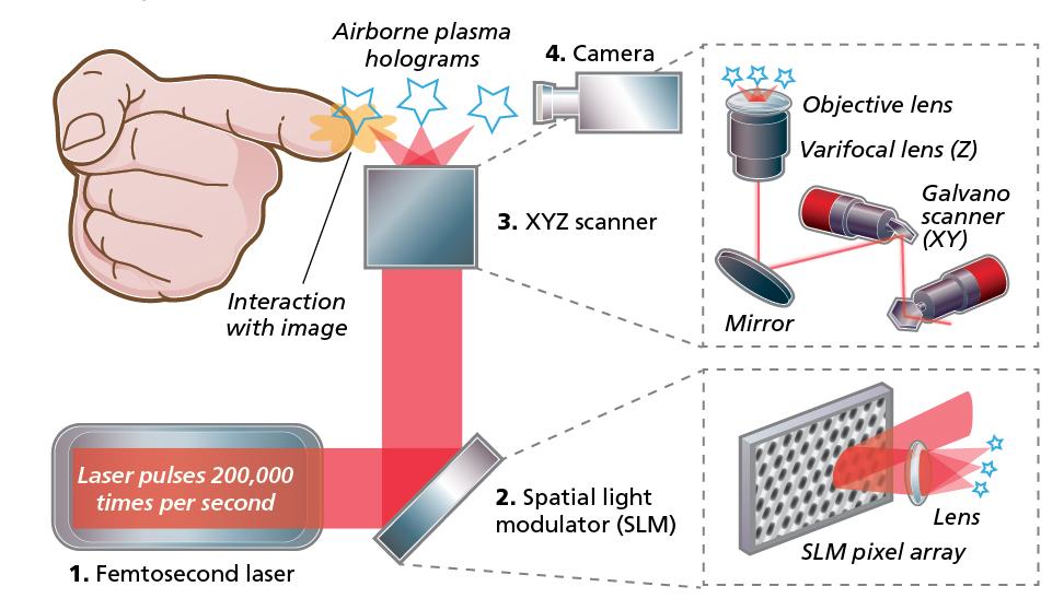 femtosecond-laser.jpg