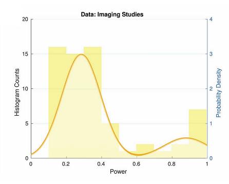 power_neuroimaging.png