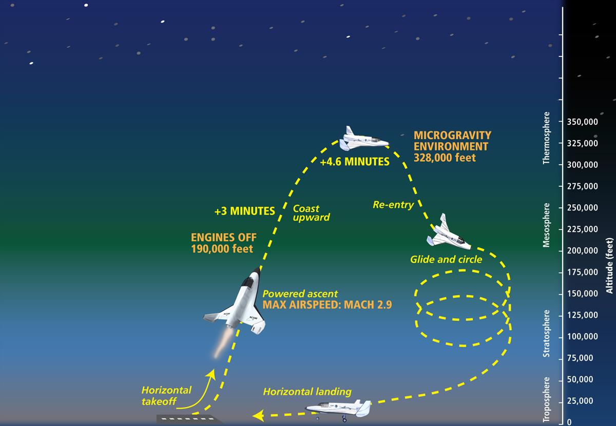 DSC-CR1016_FlightPath.jpg