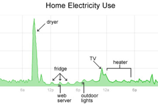 google-energy2.jpg