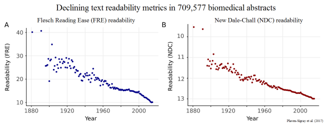 readability-science-1.png