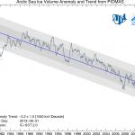 Sea-ice-volume-150x150.png