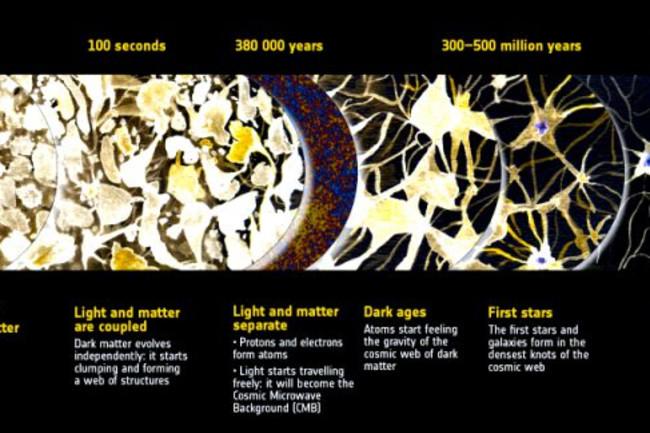 CosmicHistory Infographic 1280-1024x325