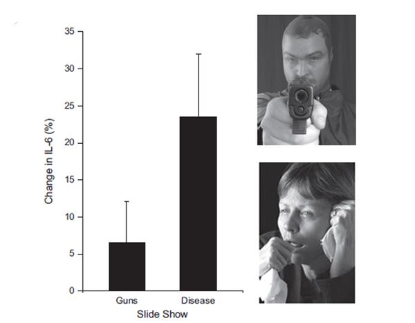 Guns_disease.jpg