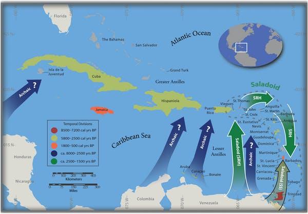 migration islands