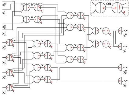 circuit-425x313.jpg