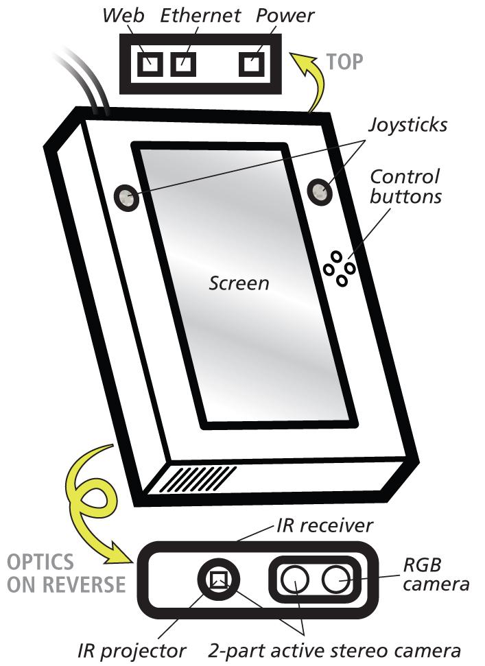 3D-camera.jpg