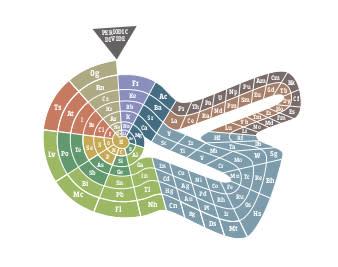 DSC-PT0719 06 periodic table alternative