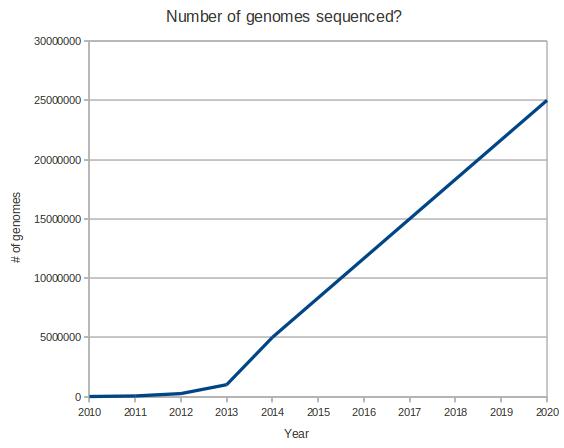 genomeseq1.png