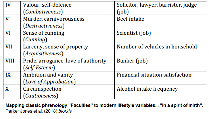 phrenology-faculties
