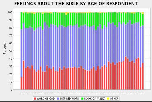 bibleAGE.jpg