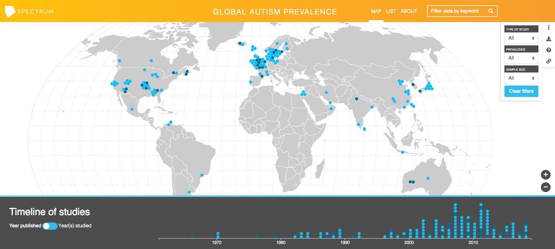 P-spectrum-autism-timeline_1.png