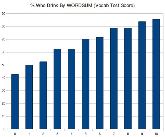 drinkwordsum.png