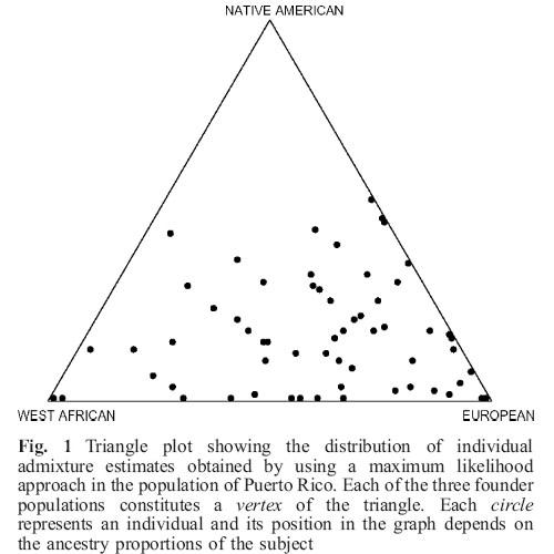 ancestrytriple.jpg