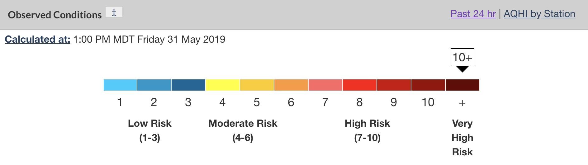 Calgary Alberta - Air Quality Health Index AQHI - Environment Canada