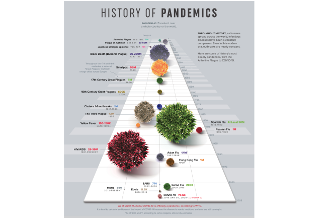 Pandemic history resized
