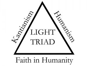 The Light Triad: Psychologists Outline the Personality