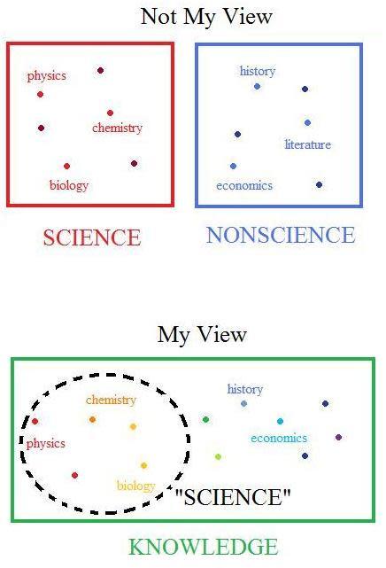 science_neuroskeptic2.jpg