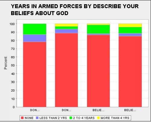 armedbeliefs.jpg