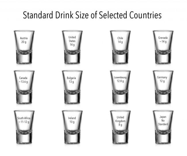 standard-drink-1-1024x854.jpg