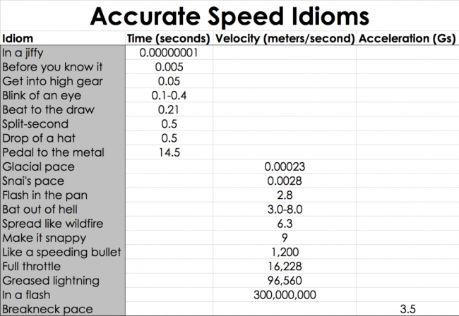 Idioms-Graph-1024x705.png
