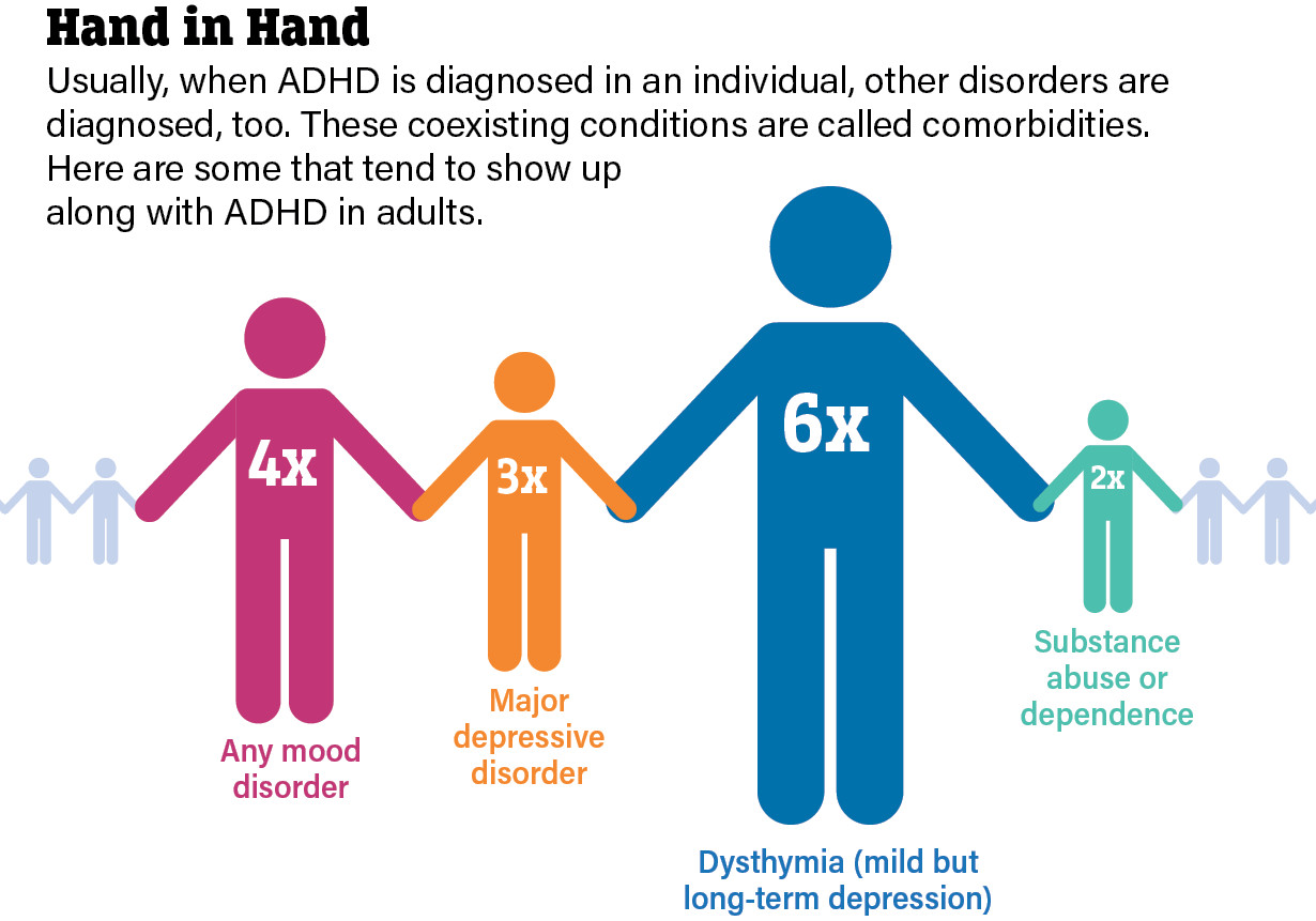 ADHD Infographic 1