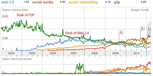 web201.png