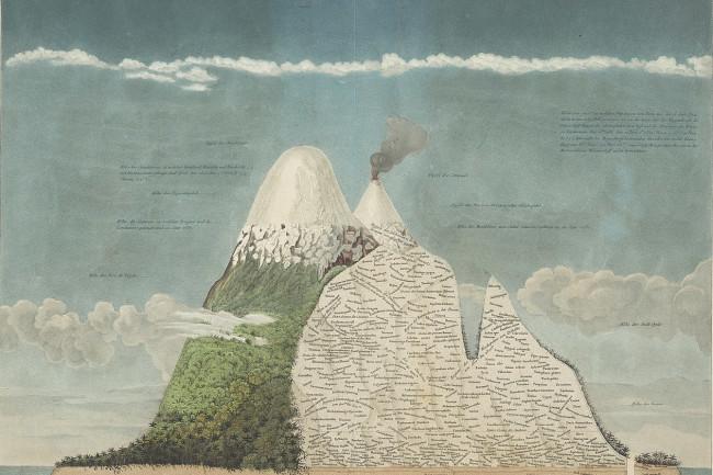 Alexander von Humboldt's Tableau Physique