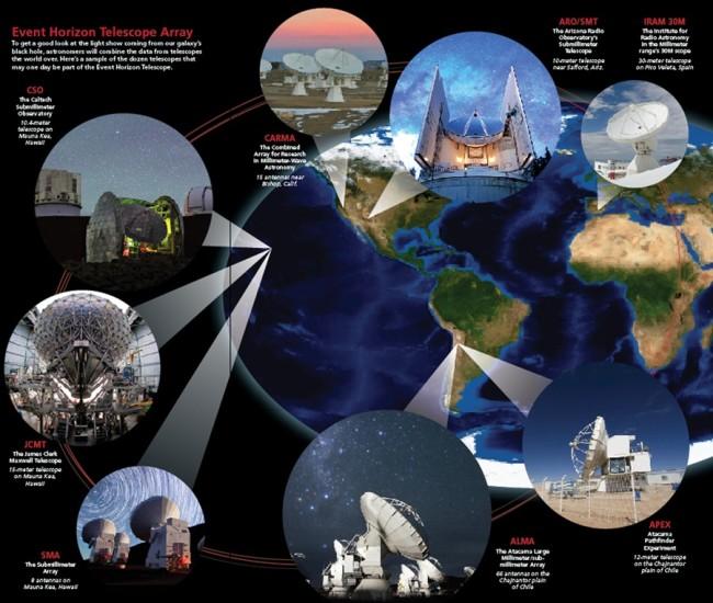 global-array.jpg