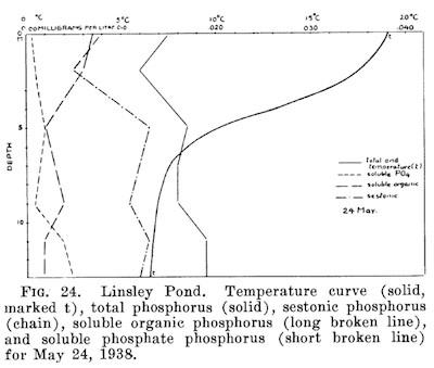 depth-diagram400.jpg