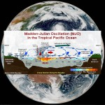 MJO-150x150.jpg