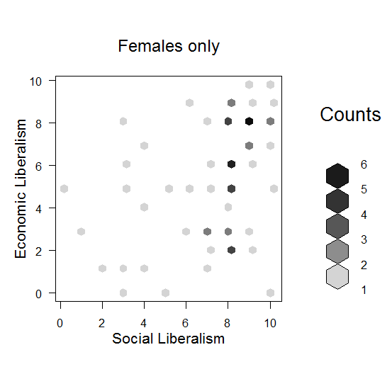 sex_politicss_female_scatter.png