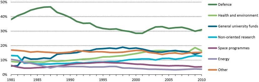 Global-RD-Spending.jpg
