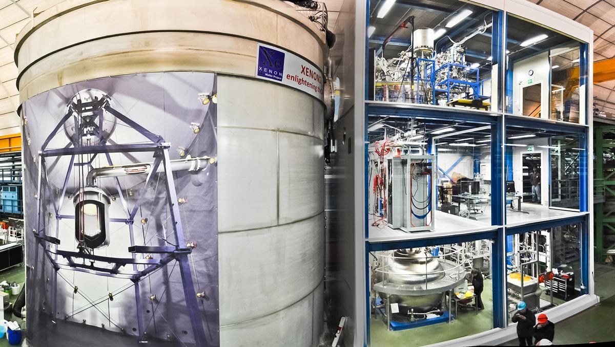 Xenon1T - Xenon Collaboration