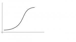 s-curve-300x166.png