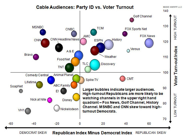 research-graph-target.jpg