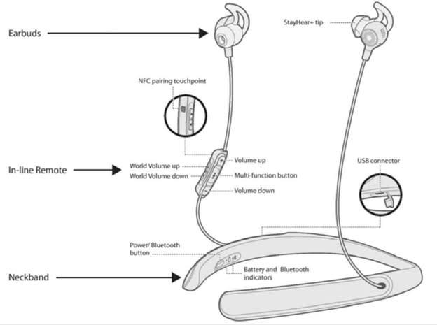 hearing aid 9