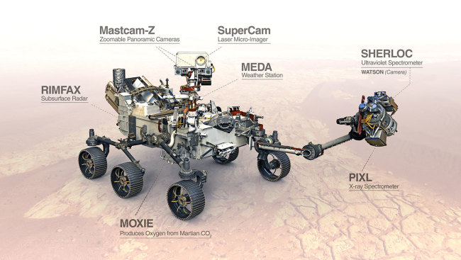 Its body may resemble that of Curiosity, but the Perseverance rover has a unique scientific soul of its own. (Credit: NASA/JPL-Caltech)